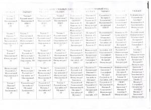 расписание учебных занятий на 2016-2017 уч.год